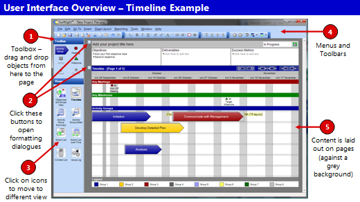 Swiftlight Project Management Software User Interface Overview
